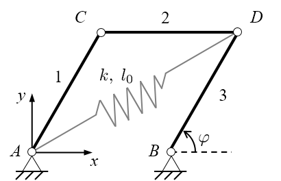 Four-bar linkage with diagonal spring image